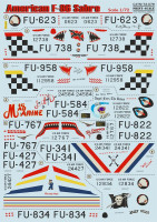 Декали Print Scale F-86E Sabre  Wet decal